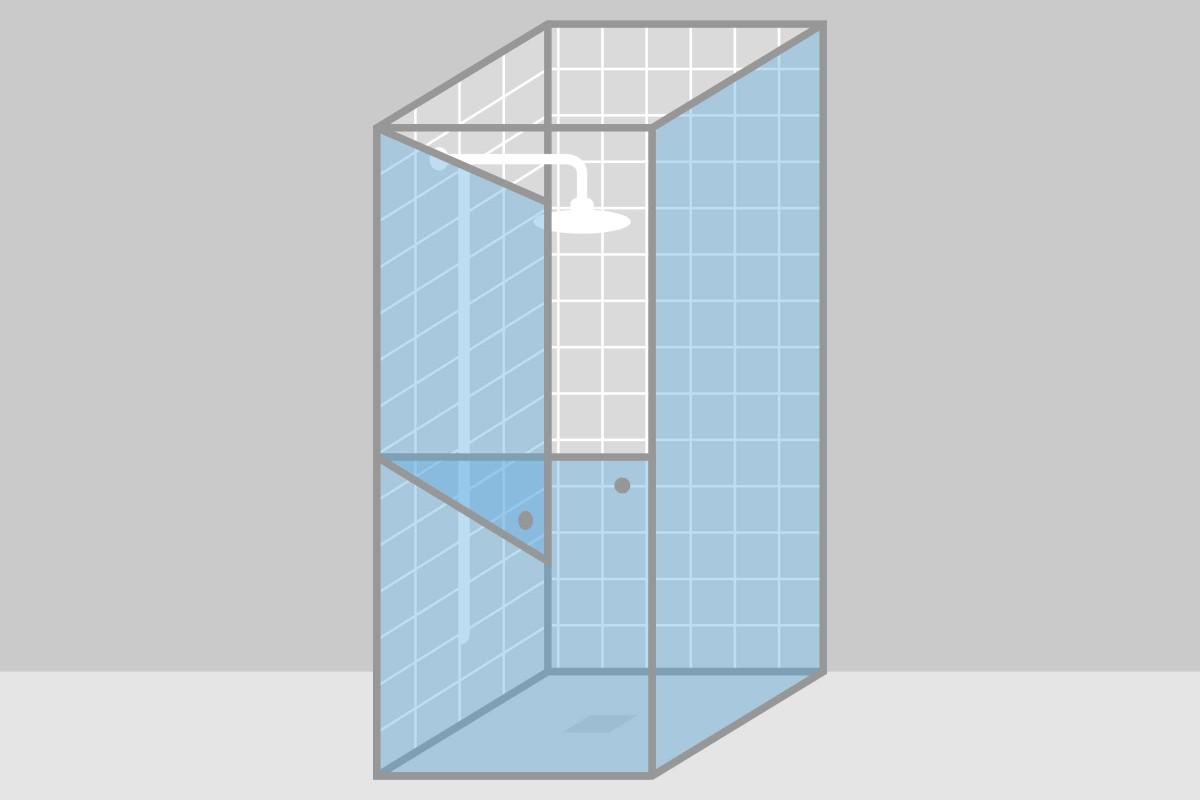 Cabines de douche avec porte articulée horizontalement