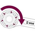 Ringmaulschlüssel-Satz WGB, 8-tlg
